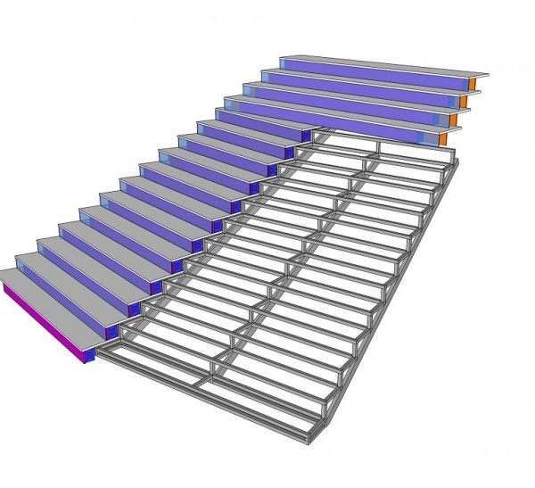 LED staircase screen display